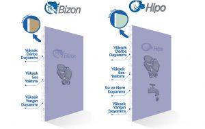 rigips-bizon-hipo-alci-levha-antalya